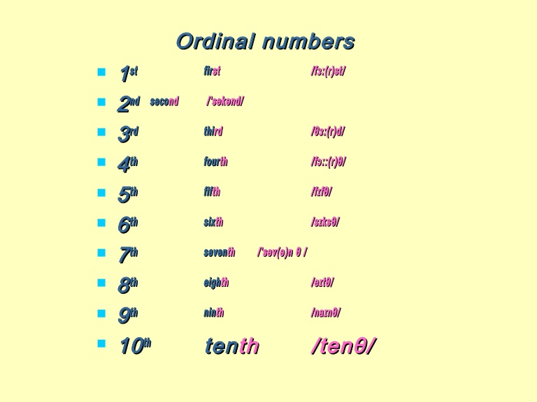 Số thứ tự trong tiếng Anh hay
