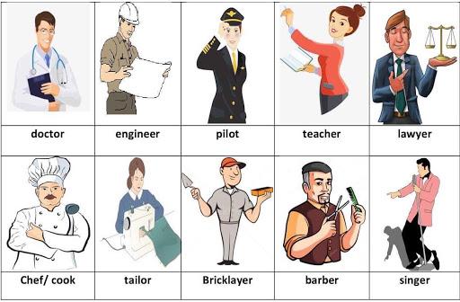 Từ vựng về nghề nghiệp tiếng Anh